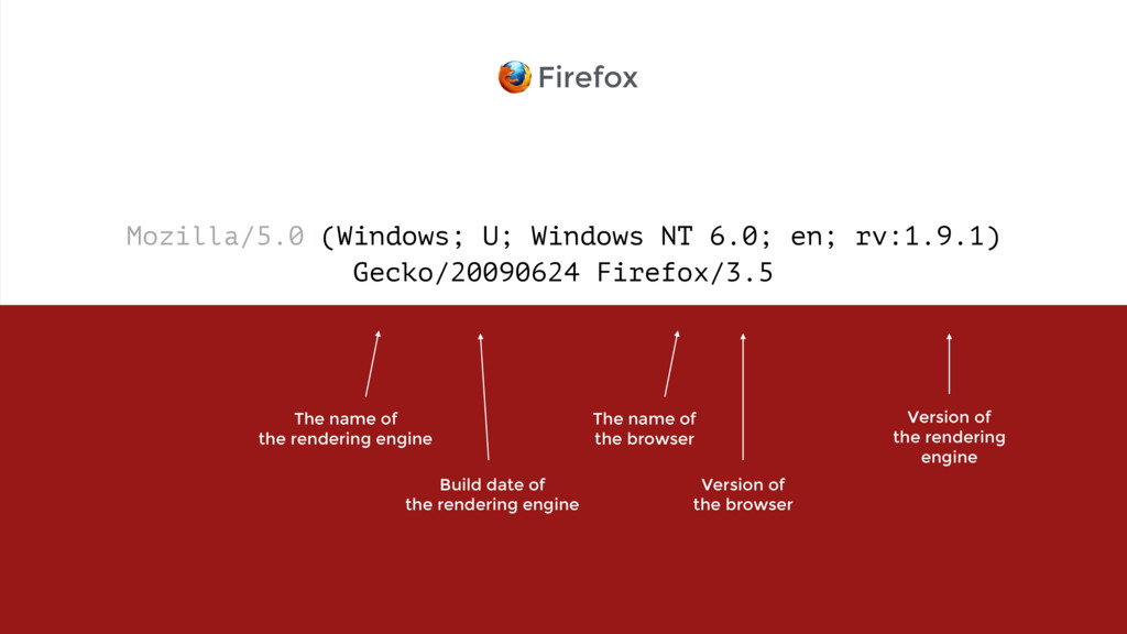 Mozilla/5.0 (Windows; U; Windows NT 6.0; en; rv...