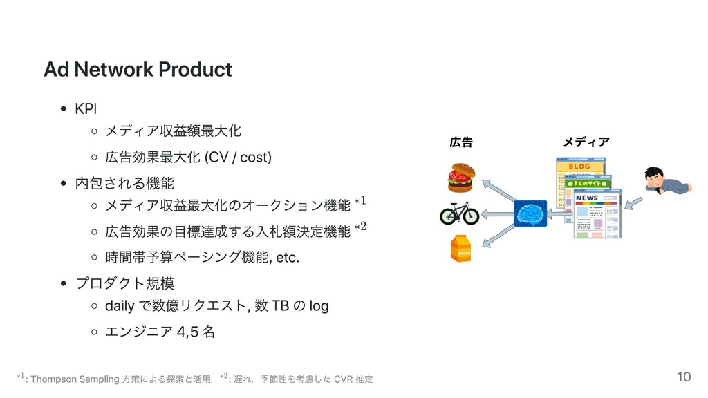 Ad Network Product KPI メディア収益額最⼤化 広告効果最⼤化 (CV /...