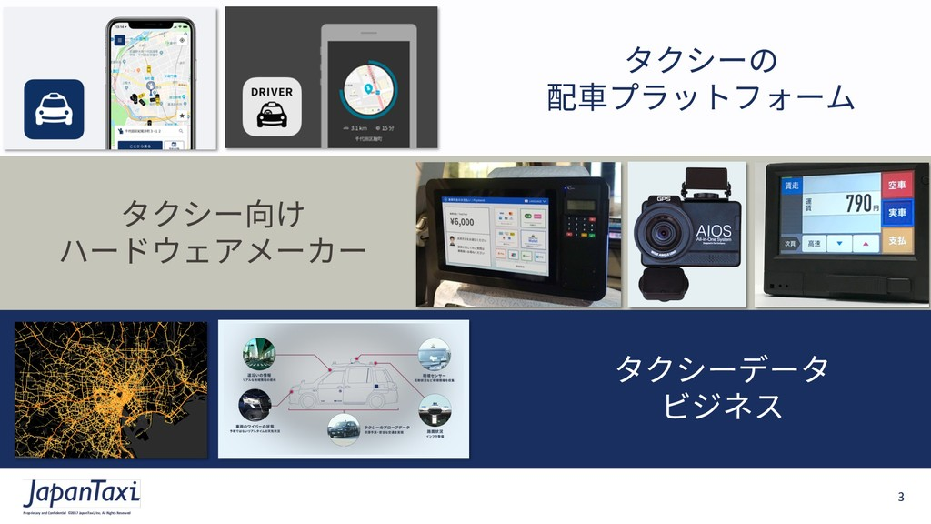 3 Proprietary and Confidential ©2017 JapanTaxi,...
