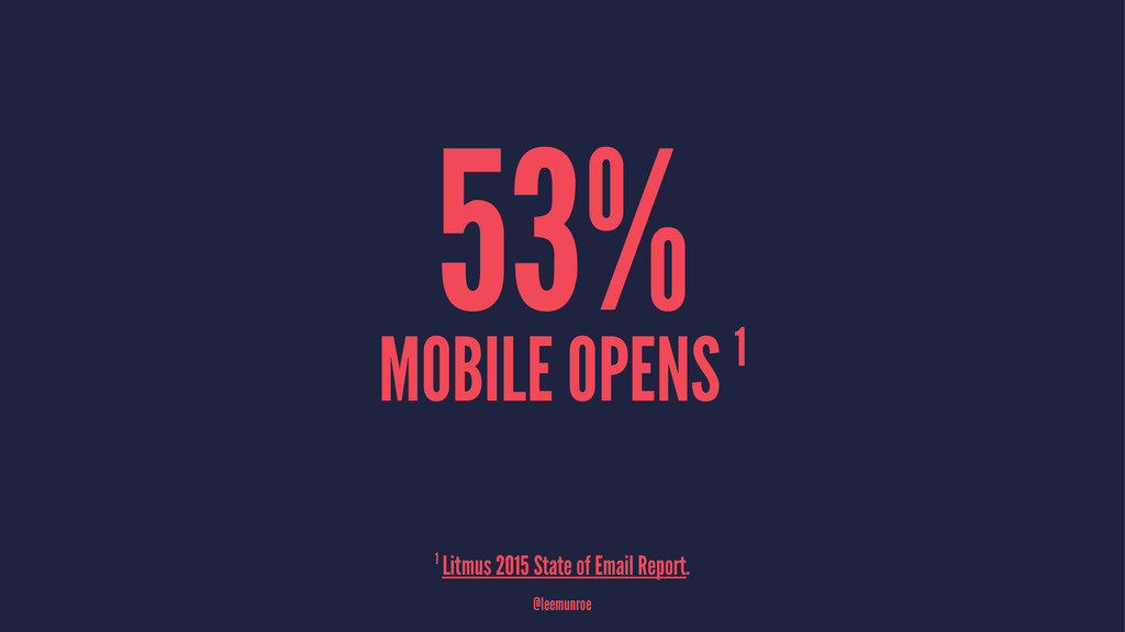 53% MOBILE OPENS 1 1 Litmus 2015 State of Email...