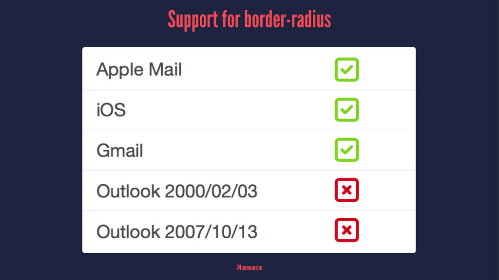 Support for border-radius @leemunroe