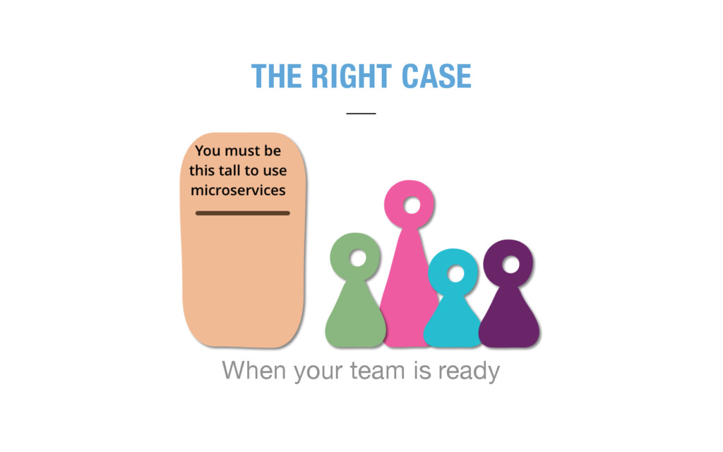 THE RIGHT CASE When your team is ready