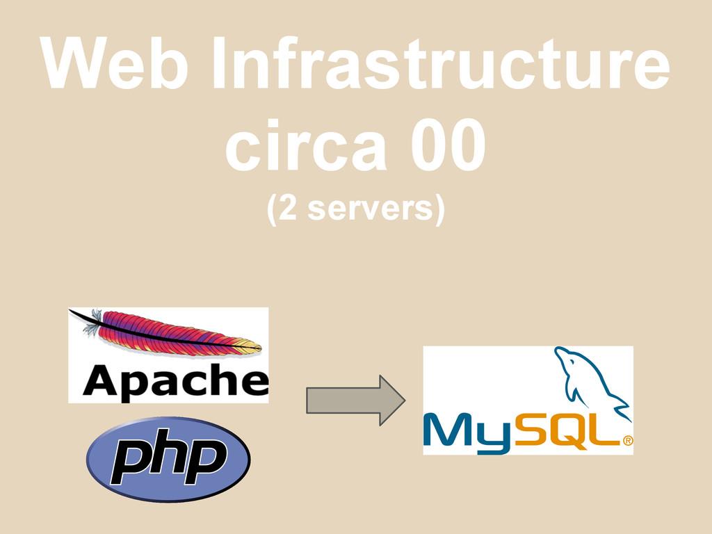 Web Infrastructure circa 00 (2 servers)