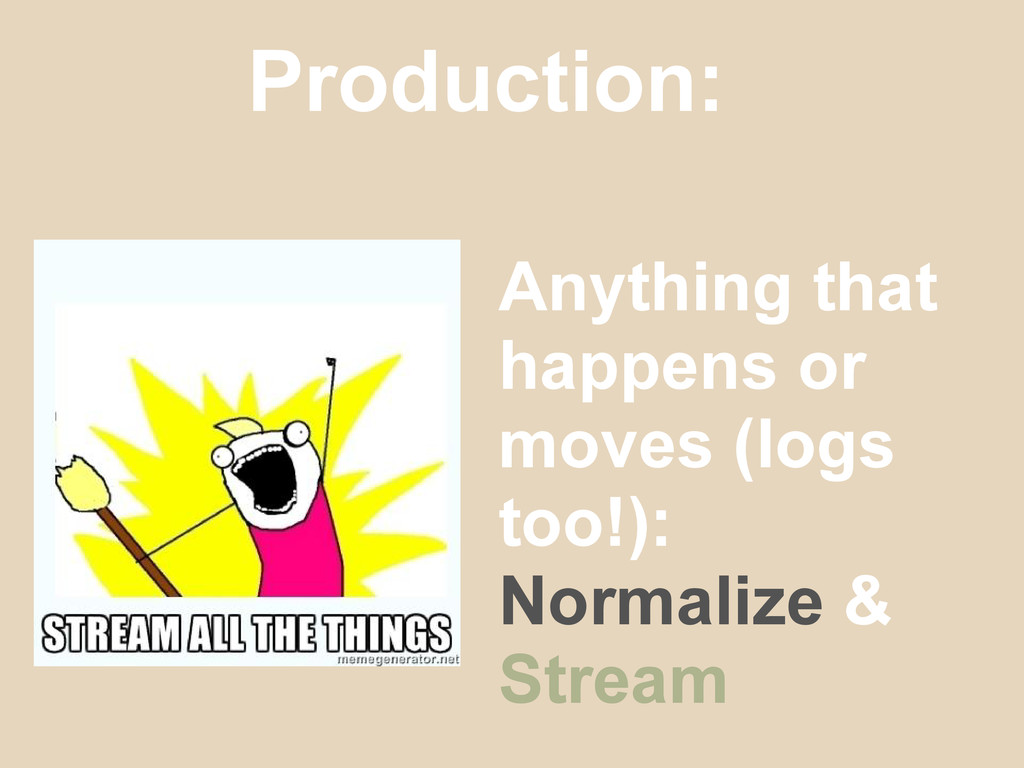 Production: Anything that happens or moves (log...