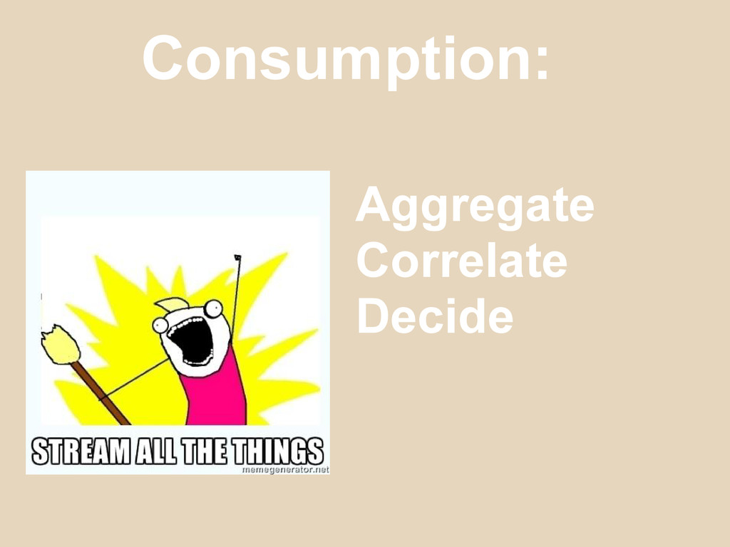 Consumption: Aggregate Correlate Decide