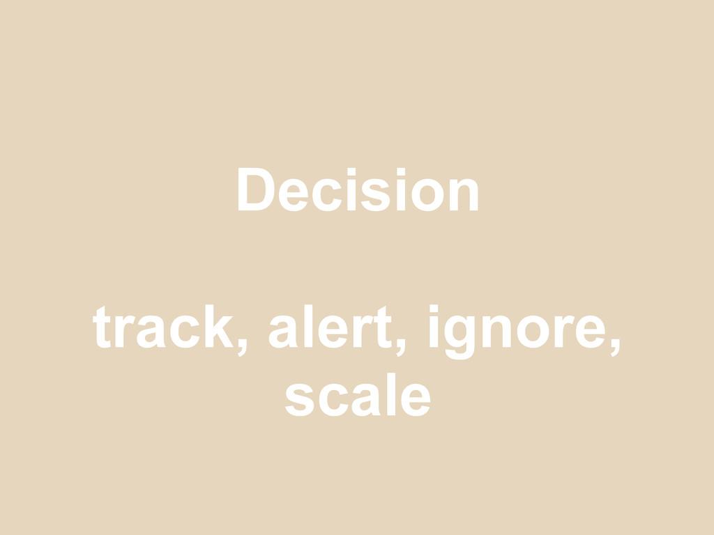 Decision track, alert, ignore, scale