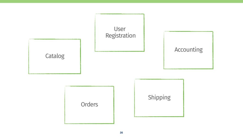26 Shipping Accounting Catalog Orders User Reg...