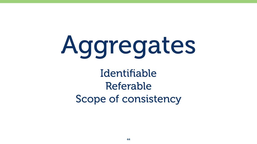 Aggregates Identifiable Referable Scope of con...