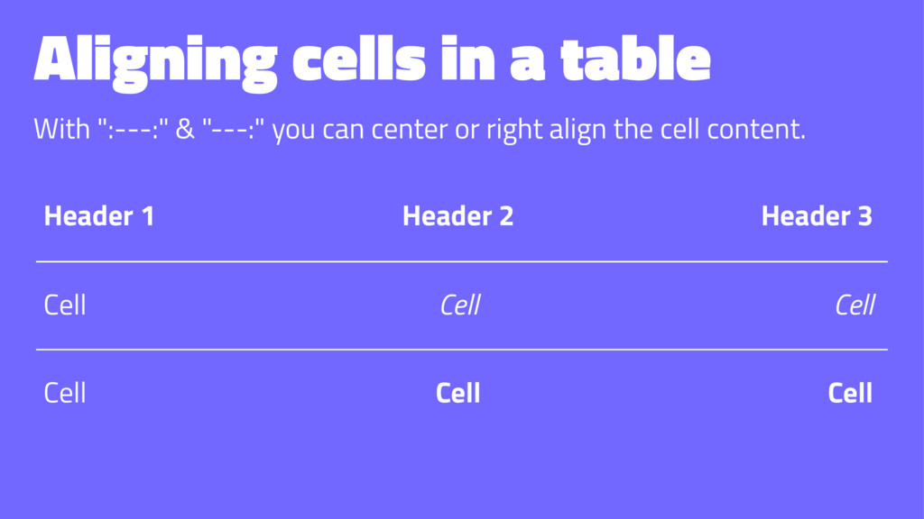 """Aligning cells in a table With """":---:"""" & """"---:""""..."""