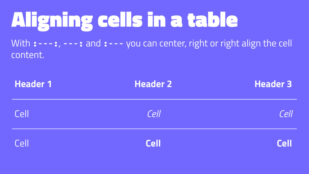 Aligning cells in a table With :---:, ---: and ...