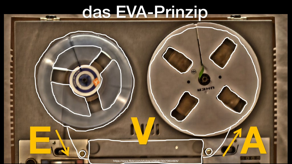 das EVA-Prinzip E A V https://www.flickr.com/ph...