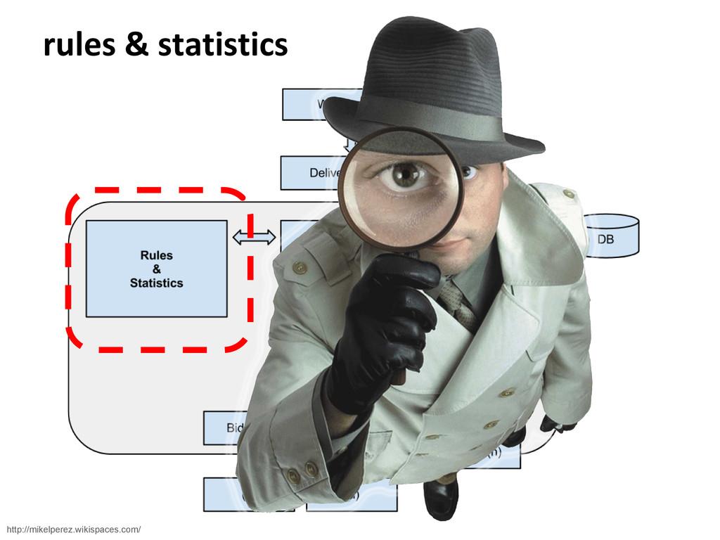 rules & statistics http://mikelperez.wikispaces...