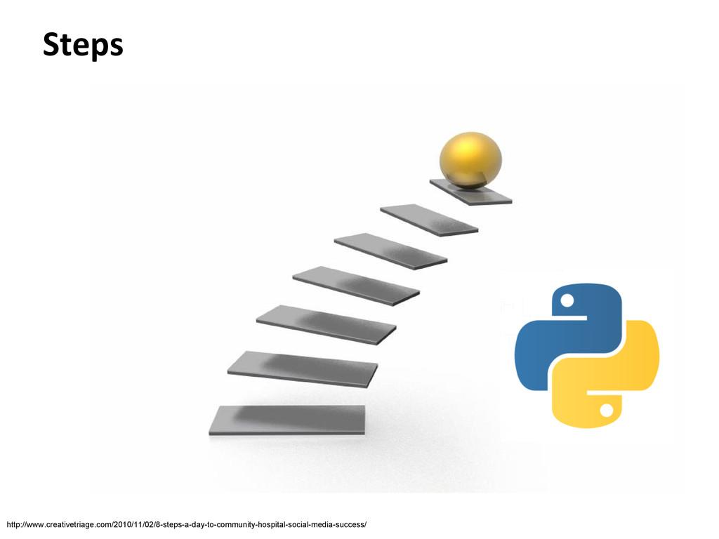Steps http://www.creativetriage.com/2010/11/02/...
