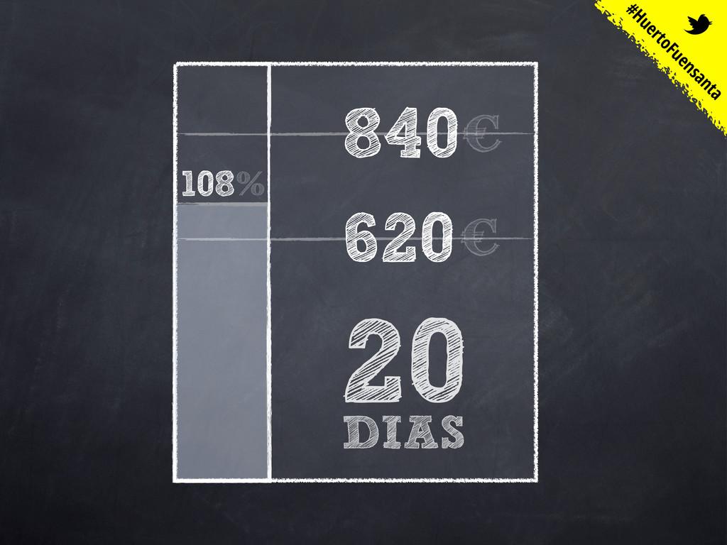 840€ 108 % 620€ 20 DIAS #HuertoFuensanta t