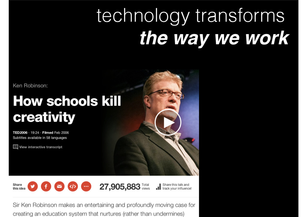 technology transforms the way we work
