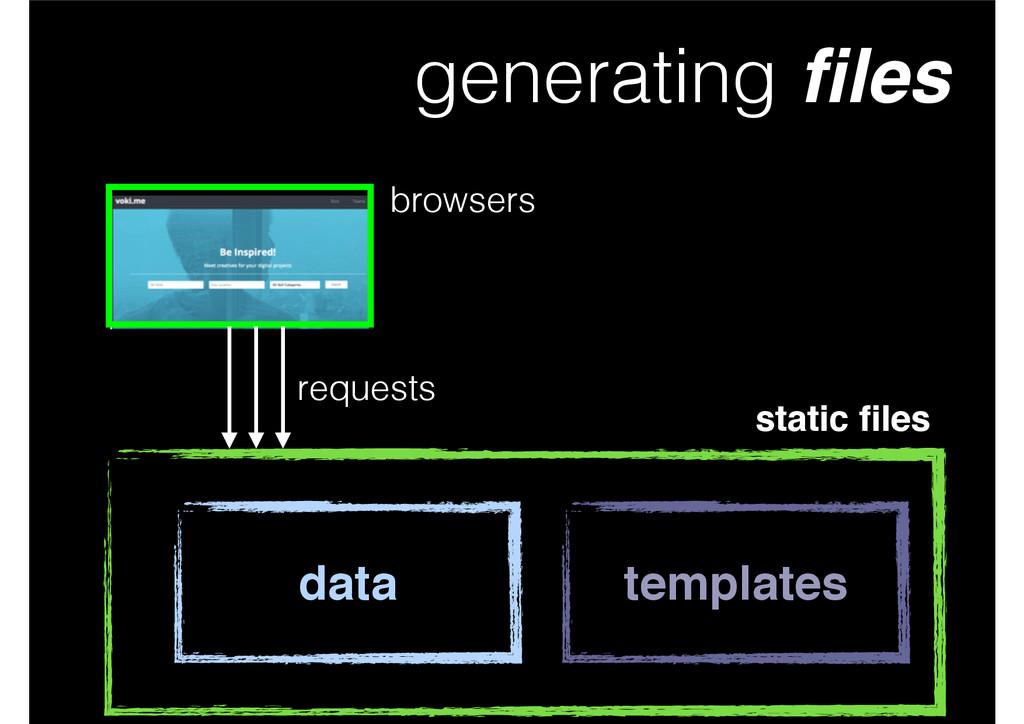 generating files static files data templates requ...