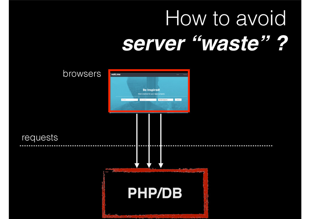 """How to avoid server """"waste"""" ? PHP/DB requests b..."""