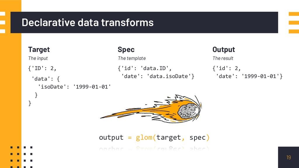 Declarative data transforms Target The input {'...
