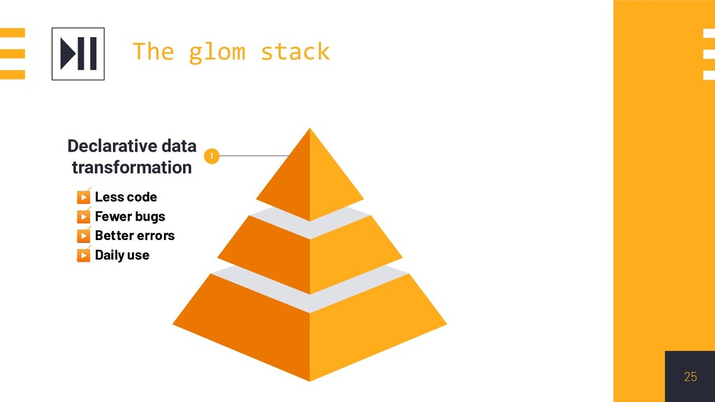 25 Declarative data transformation 1 ▶ Less cod...