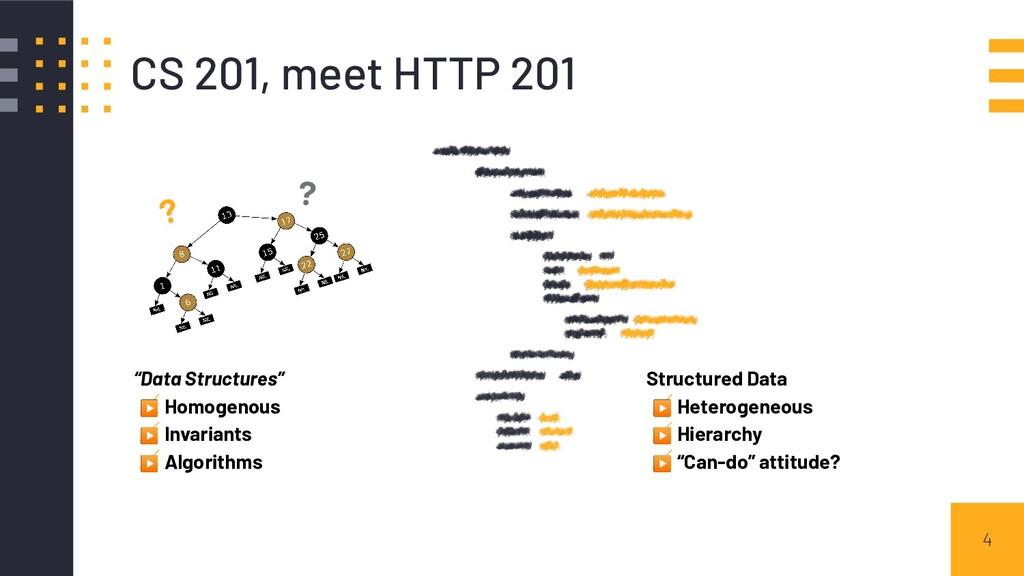 """4 CS 201, meet HTTP 201 ? ? """"Data Structures"""" ▶..."""