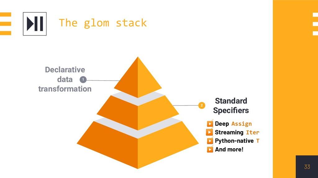 33 Declarative data transformation 1 Standard S...