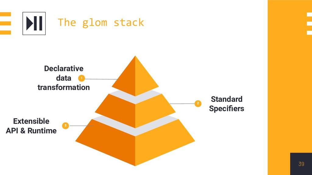39 Standard Specifiers 2 3 Extensible API & Runt...