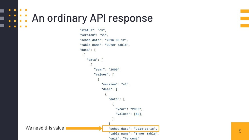5 An ordinary API response We need this value