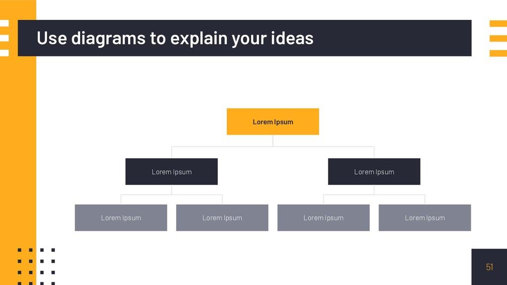 Use diagrams to explain your ideas 51 Lorem Ips...