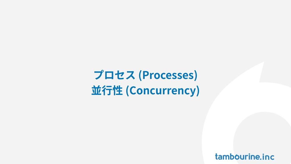 プロセス (Processes) 並⾏性 (Concurrency)