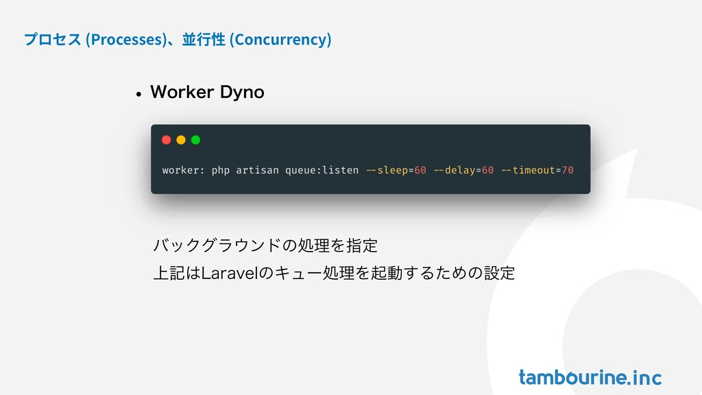 w 8PSLFS%ZOP プロセス (Processes)、並⾏性 (Concurrency...