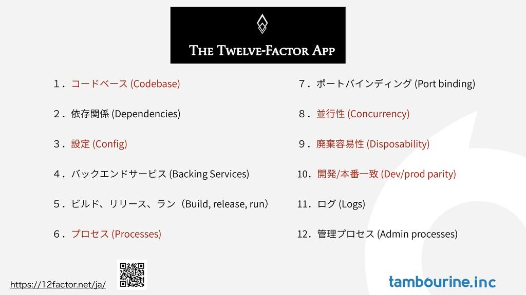 1.コードベース (Codebase) 2.依存関係 (Dependencies) 3.設定 ...