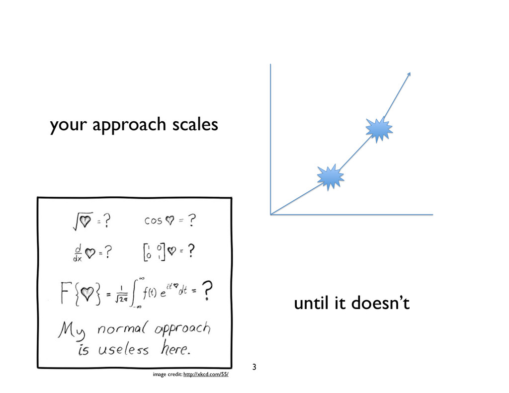 your approach scales until it doesn't image cre...