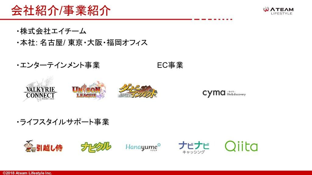 ©2018 Ateam Lifestyle Inc. 会社紹介/事業紹介 ・株式会社エイチーム...