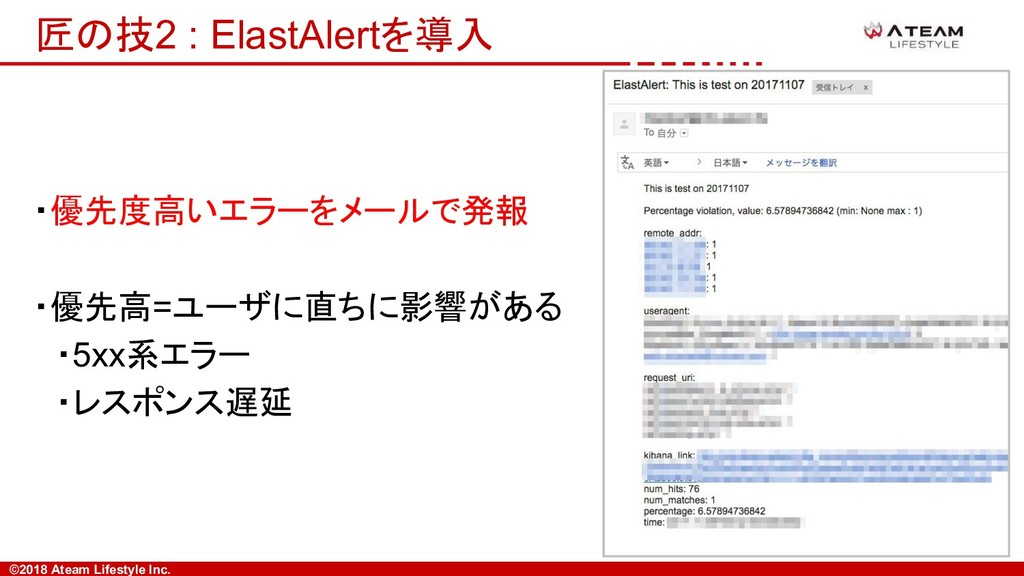 ©2018 Ateam Lifestyle Inc. 匠の技2 : ElastAlertを導入...