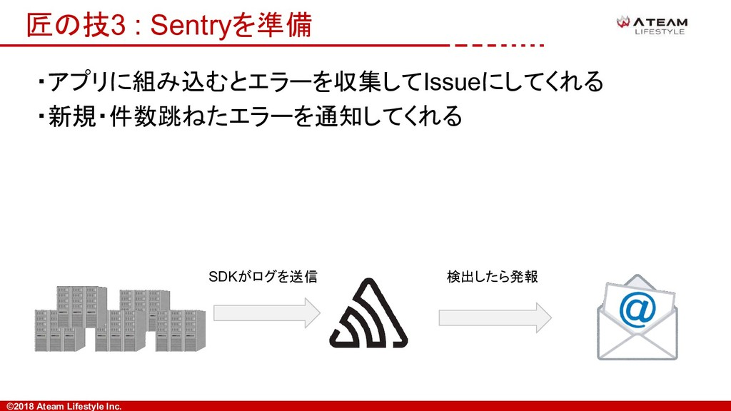©2018 Ateam Lifestyle Inc. 匠の技3 : Sentryを準備 ・アプ...
