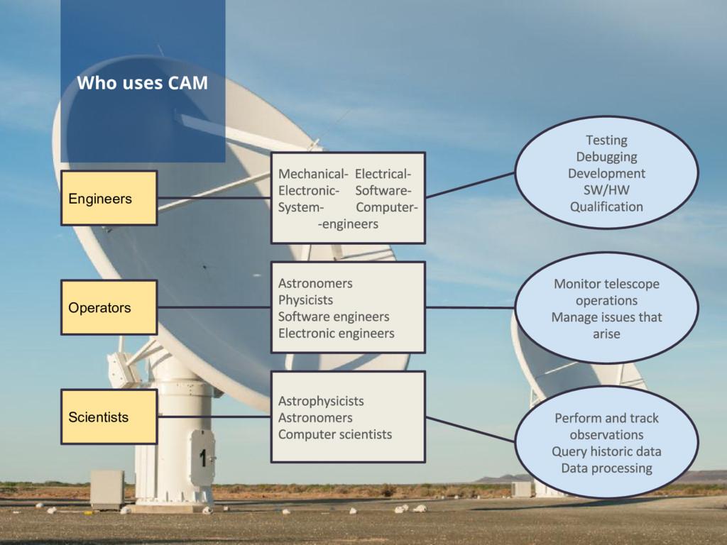 www.ska.ac.za Engineers Scientists Operators Wh...