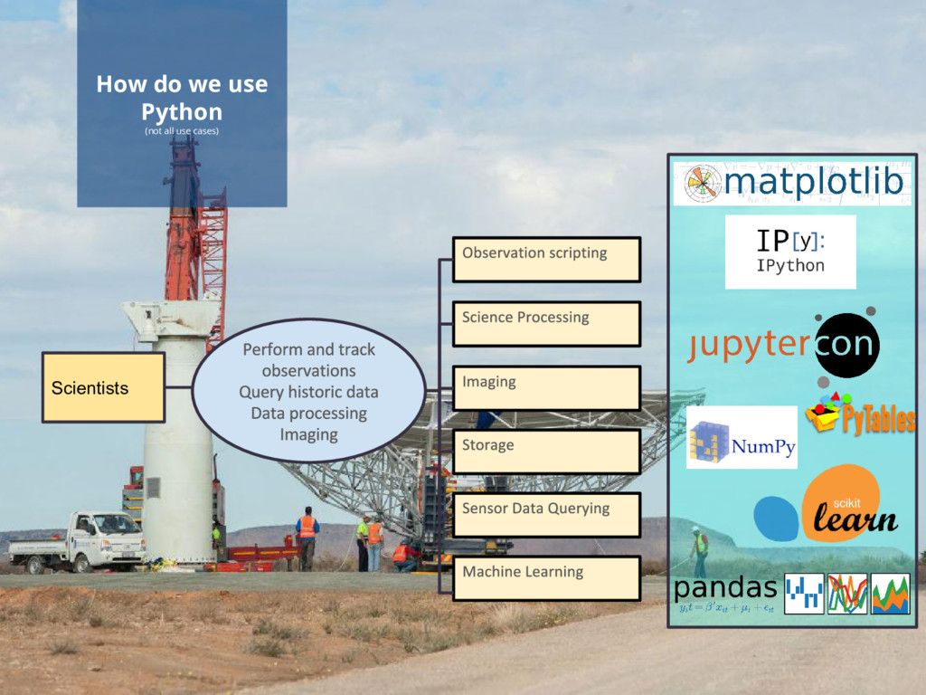 www.ska.ac.za How do we use Python (not all use...