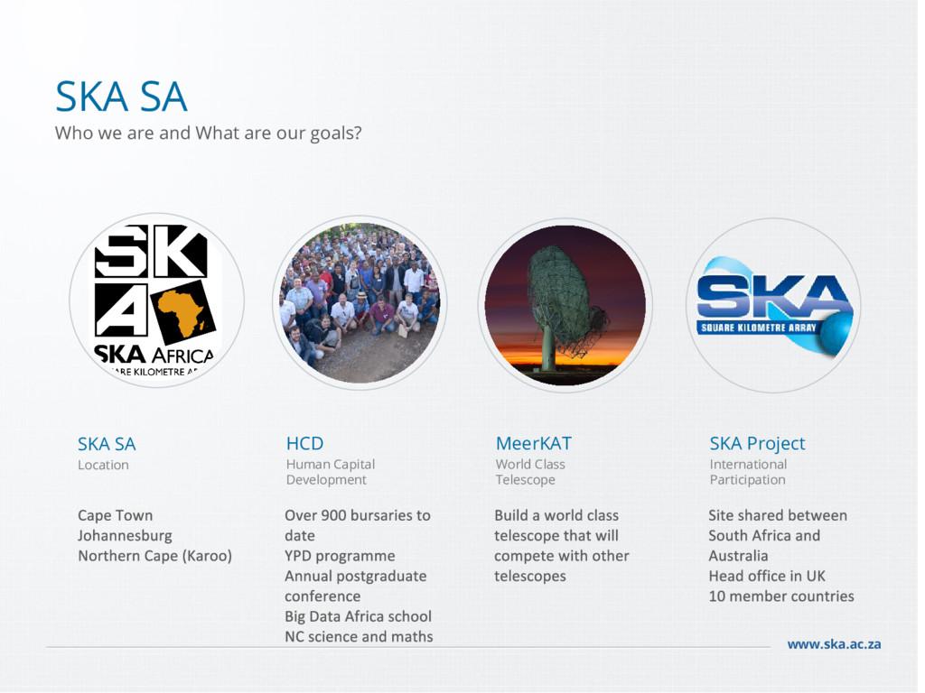 www.ska.ac.za SKA SA Location HCD Human Capital...