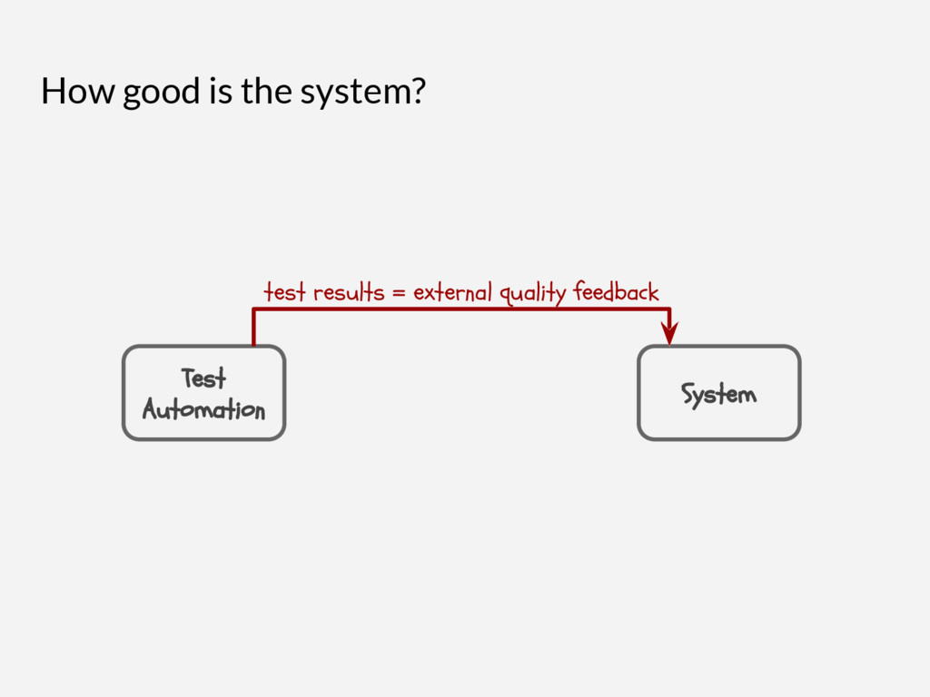 System Test Automation How good is the system? ...