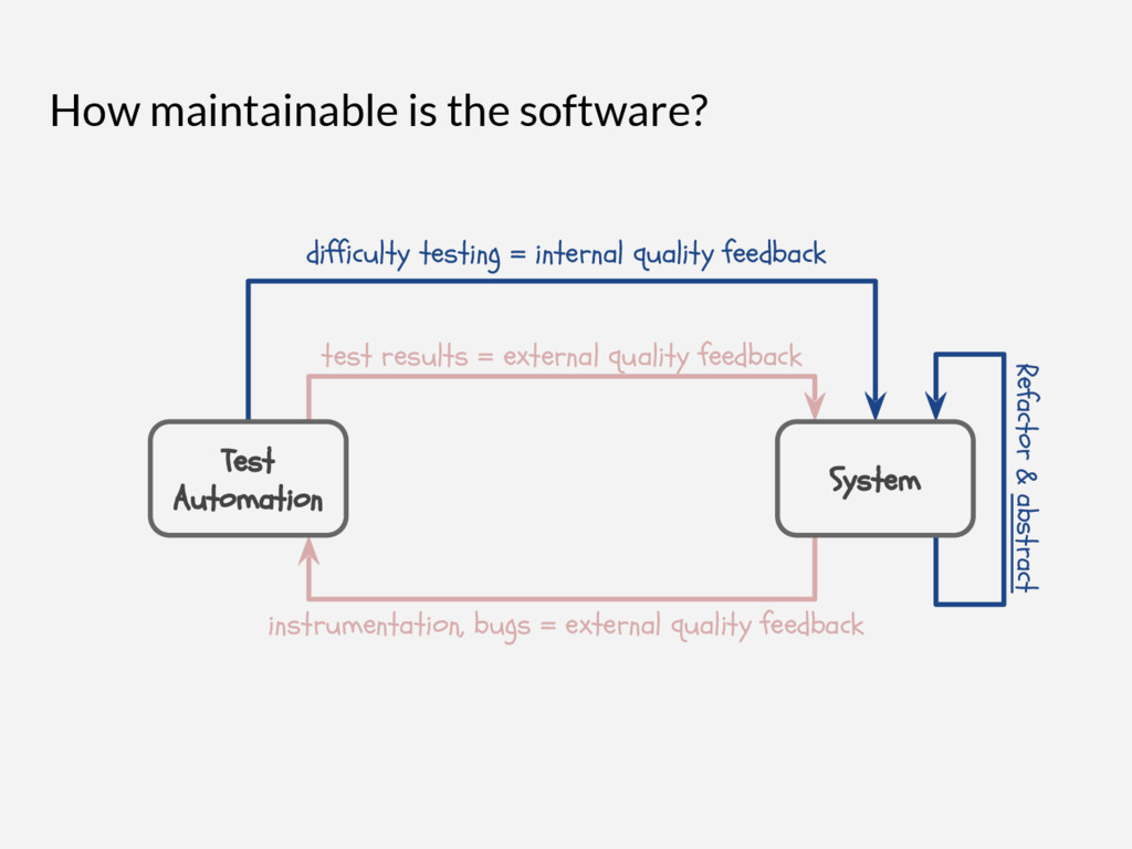 changes = internal quality feedback Refactor & ...