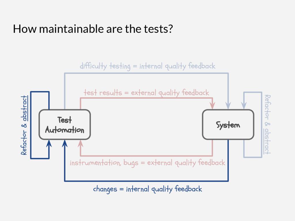 Eliminate source of developer error test result...