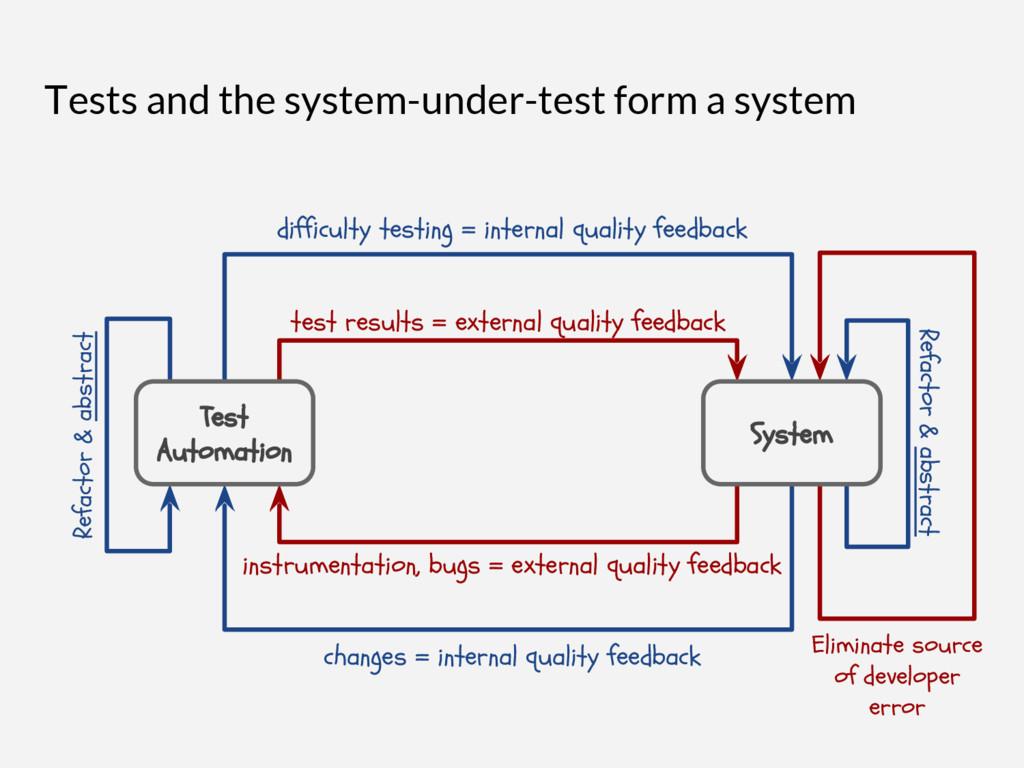 changes = internal quality feedback instrumenta...