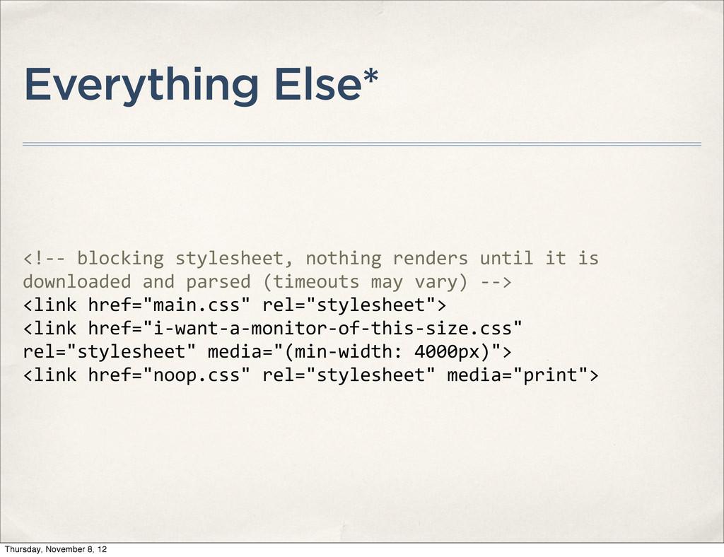 Everything Else* <!-‐-‐ blocking styles...