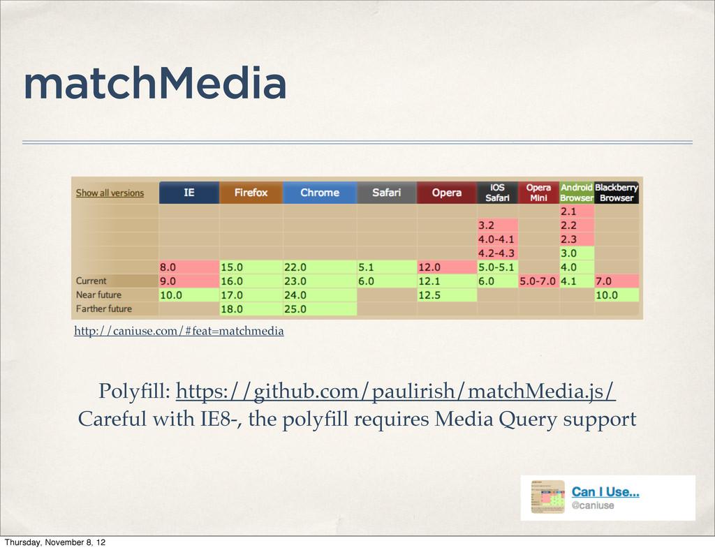 matchMedia Polyfill: https://github.com/pauliris...