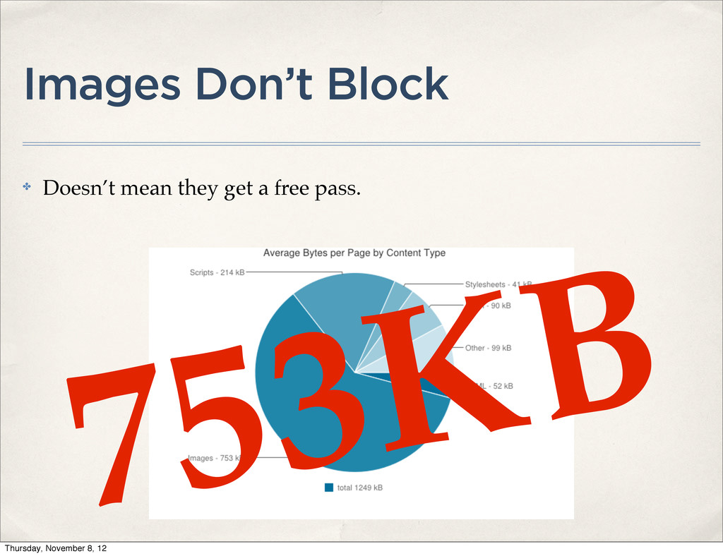 Images Don't Block ✤ Doesn't mean they get a fr...