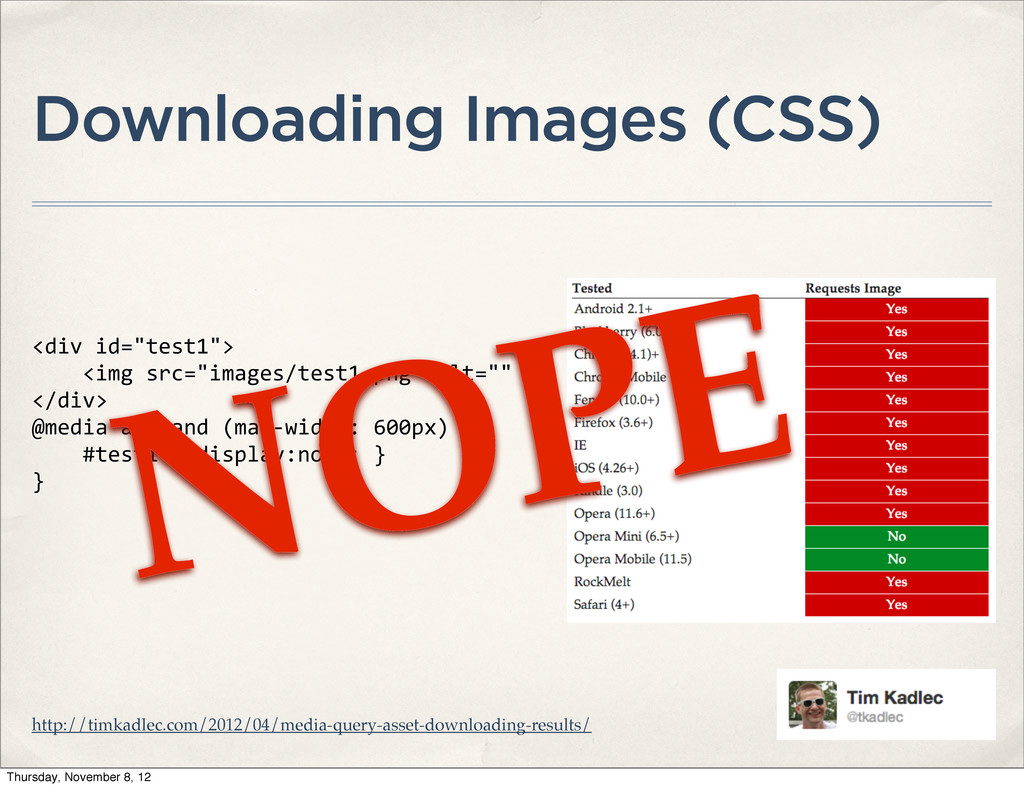 """Downloading Images (CSS) <div id=""""test1""""> ..."""