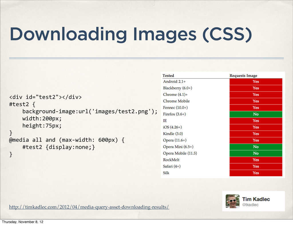 """Downloading Images (CSS) <div id=""""test2""""></d..."""
