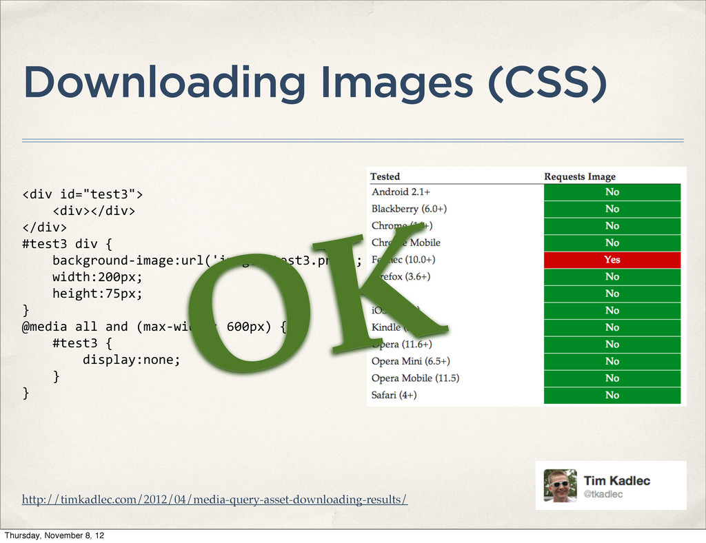 """Downloading Images (CSS) <div id=""""test3""""> ..."""
