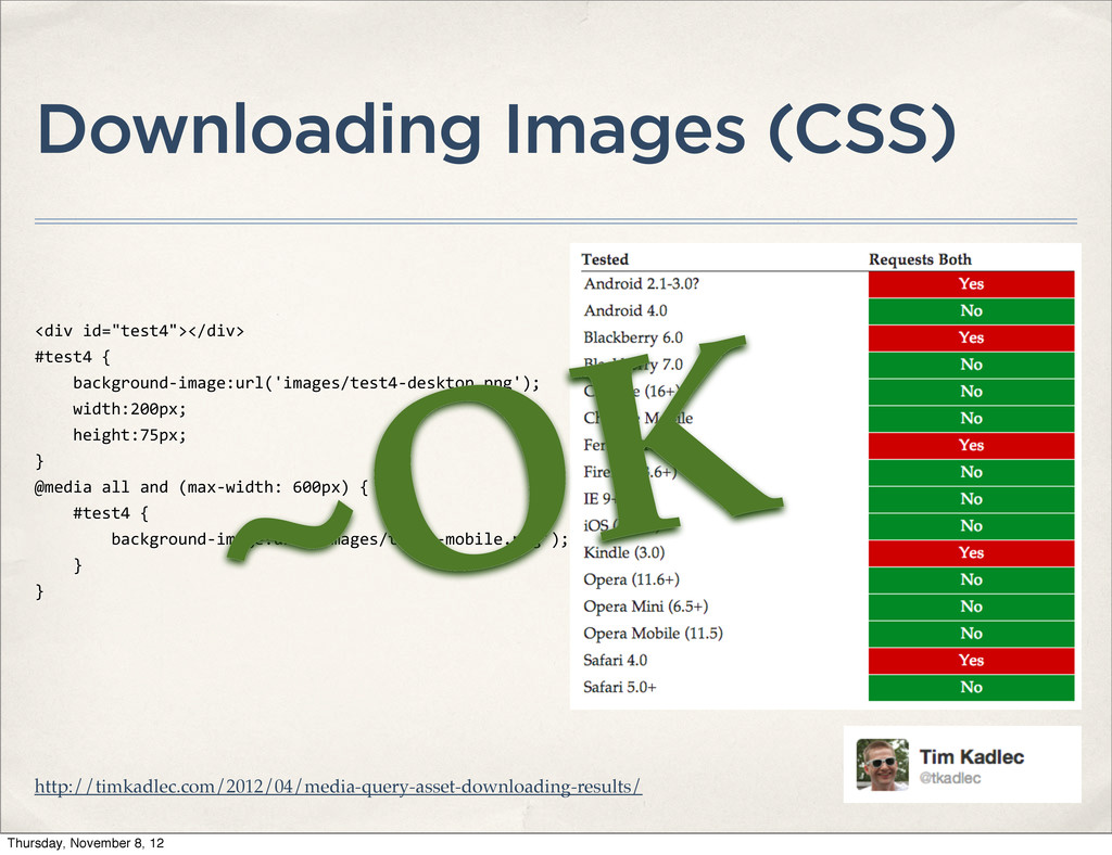 """Downloading Images (CSS) <div id=""""test4""""></d..."""