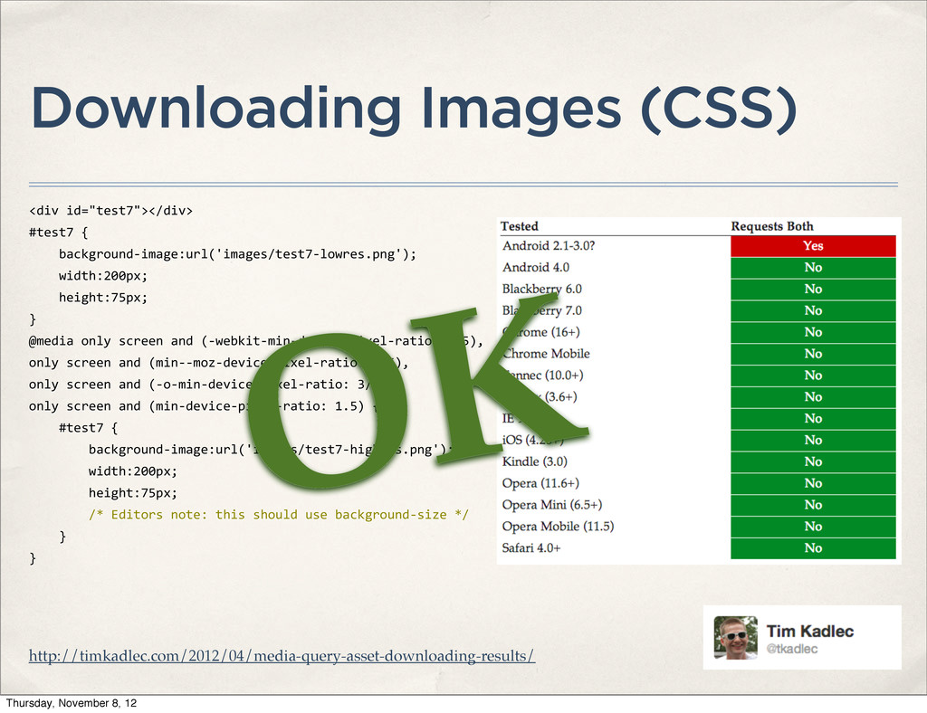 """Downloading Images (CSS) <div id=""""test7""""></d..."""
